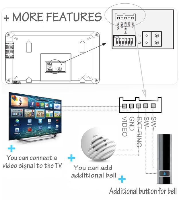 video t rsprechanlage 2 draht klingelanlage sprechanlage. Black Bedroom Furniture Sets. Home Design Ideas